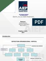 presentacion capacitacion.- AIEP