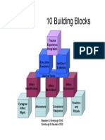 visual image of blocks