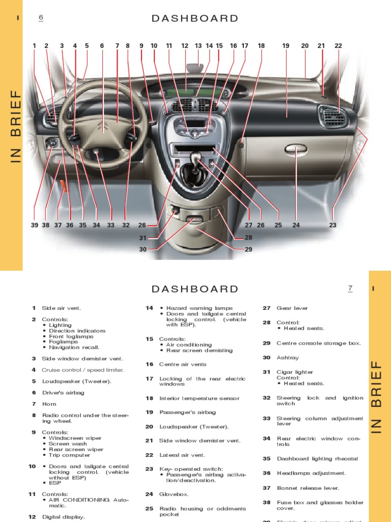 xsara picasso headlamp automatic transmission rh scribd com xsara picasso user manual pdf xsara picasso user manual pdf