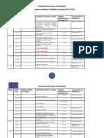 Plan Calendarioy Evaluaciones Balance Para Alumnos is 2013 (3T2-Q)