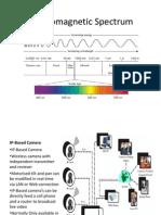 Electromagnetic Spectrum.pptx