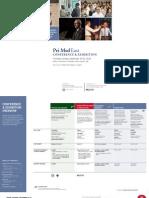 Pri-Med East Full Conference Brochure