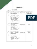Analisa Data CKB