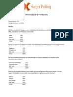 Nrcc 13 07 Mn-8 Results
