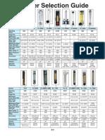 Sel Guide Rotameter