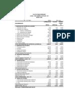 Custos de Producao - Conilon 2003 a 2013 (1)