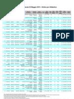 accordoMobilità-graduatorieProvvisorie - ordine alfabetico
