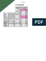 Final Bases Excel