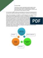 La Epistemologia Genetica de Jean Piaget