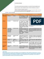 DH_U1_A2_HEPA.pdf