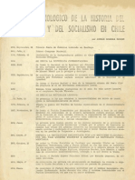 Cuadro cronológico de la historia del sindicalismo y el socialismo en Chile
