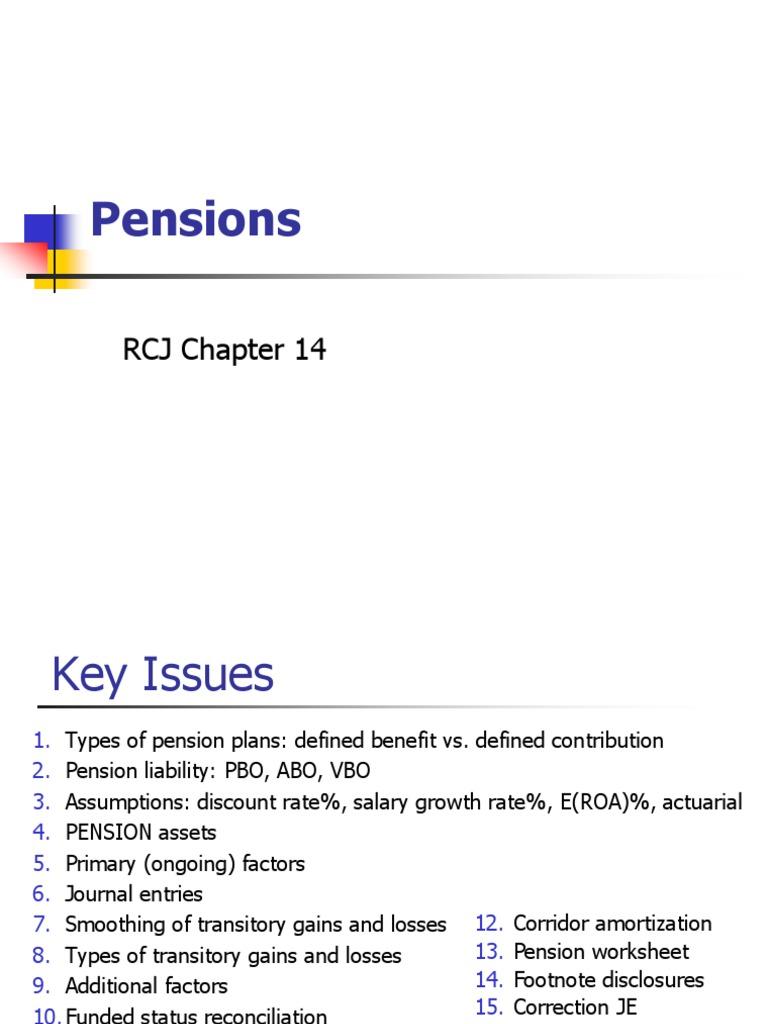 Worksheets Pension Worksheet pensions defined benefit pension plan pension