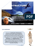 BJP's Infrastructure Vision for India