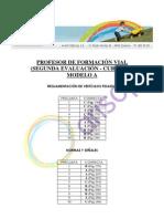 Corrector CUESTIONARIO A - Segunda evaluación - Profesor de Formación Vial Curso XV