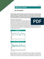 Global Markets Weekly Voorraden en Recessie