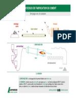 Processus de Fabrication Du Ciment 2
