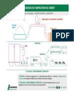 Processus de Fabrication Du Ciment 3