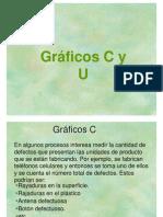 11 CEP - Graficos C y U