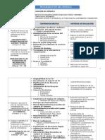 Identificacion de Las Unidades Didacticas 2012-I MOD