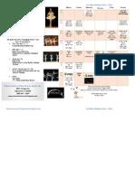 Dance Factory Fall 2013-2014 schedule