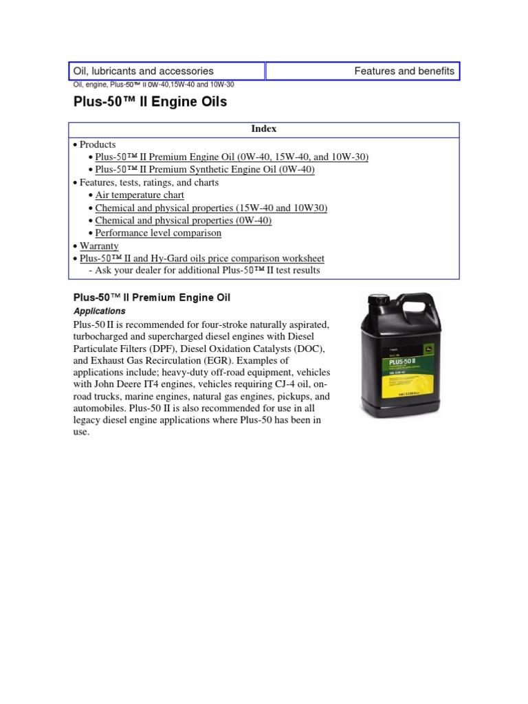 John Deere Plus 50 II 15w40 | Biodiesel | Motor Oil