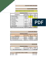 Cálculos básicos radiadores tipo CATERPILLAR