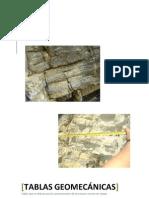 Tablas Geomecanicas