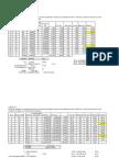 Ejemplos de càlculo de regulaciòn Reservorios
