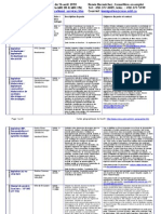 tableau offres d'emploi 16 août 2010