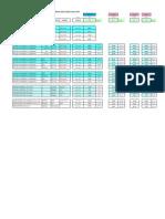 Costos Explotacion Marzo 13(Anexo II) (2)