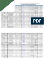 Propostas Pmcmv-e Pj Selecionadas-contratadas 15.07.2013 - Eo Aq Terreno - At- Legalizacao