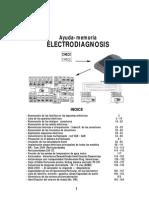 Electro+Diagnosis[1]