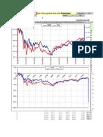 2 Stock Correlation