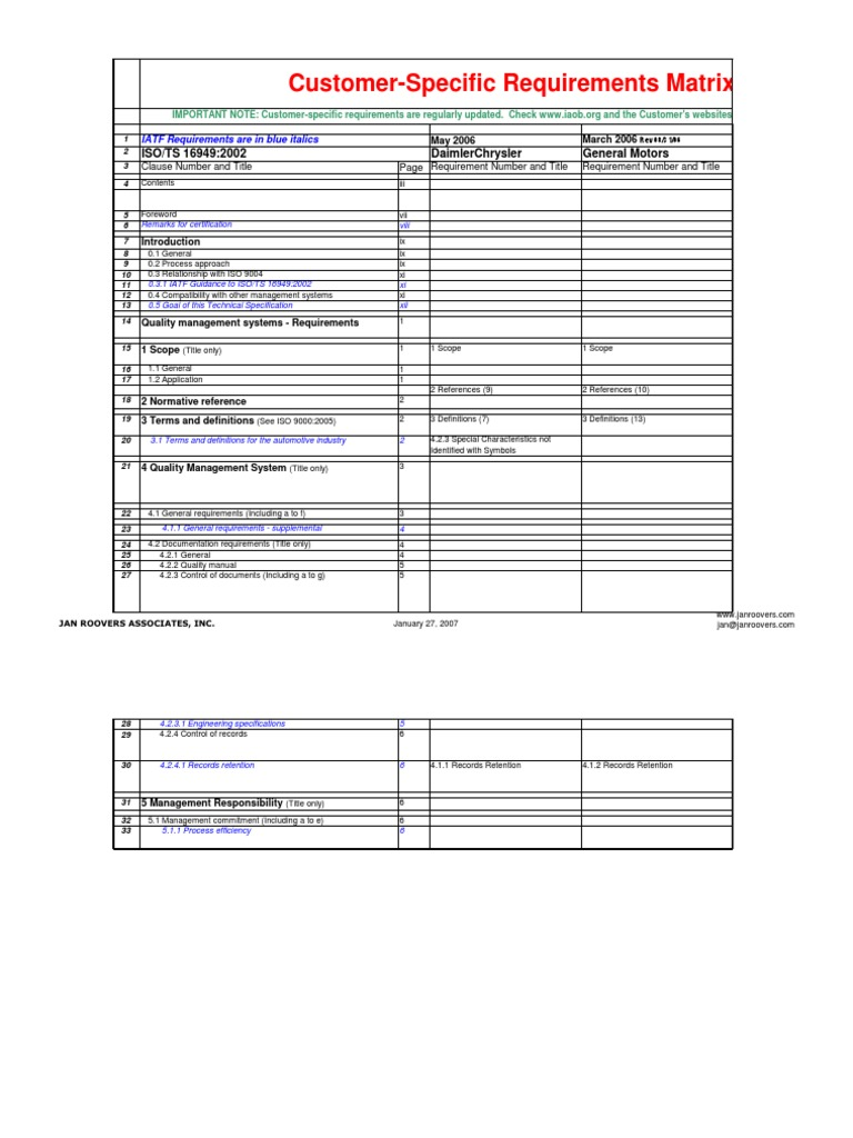 CSR Matrix (Example Only) | Audit | Packaging And Labeling