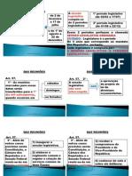 090 Slides Legislativo