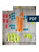 Example of Business Model Canvas