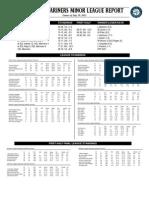 07.20.13 Mariners Minor League Report