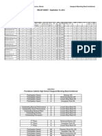PCHS Invitational 2012 Final No Exhibition Scores