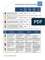 Risk Classification Levels - International Safety and Security