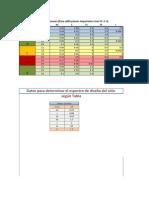 Espectros de Diseño CFE.xlsx