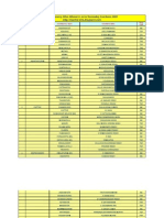 Constituency Wise Winners List AP Assembly Elections 2009