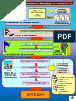 diagramas_consultoria1