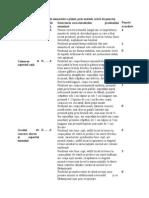 Evaluarea calităţii senzoriale a pâinii.doc