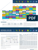 SPDR Periodic Table Web