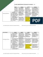 English Grade 7-10 Standards Matrix