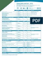 호주 SCE 시드니 2014 학비표 및 시작일