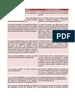 ECONOMÍA PLANIFICADA vs ECONOMIA DE MERCADO