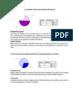 Encuesta y Analisis (Investigiacion)