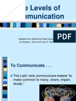 TheLevelsofCommunication.ppt