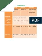 Peta minda Kimia_Radioaktiviti